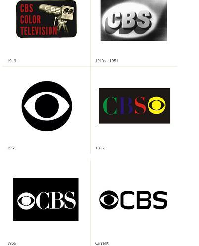 CBS_Eye_Logo_SignalNoiseBroadcastBlog