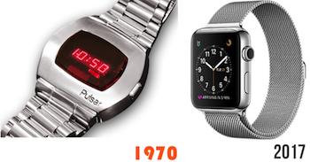Watches 1970 2017